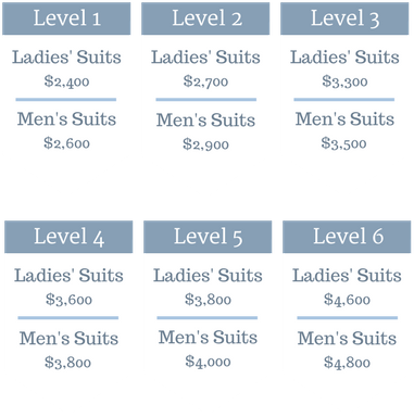 Custom Suits Pricing