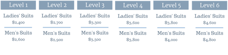 Custom Suit Pricing - Equestrian Clothing